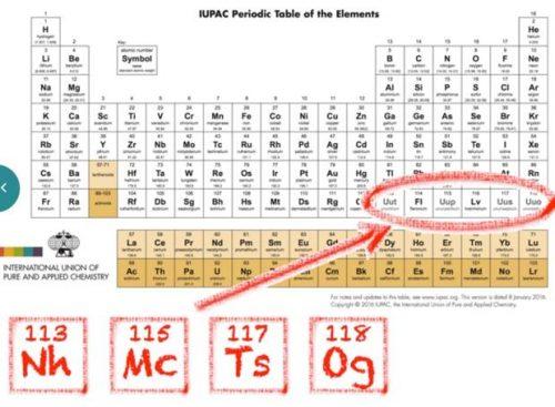 Nihonio, Moscovio, Téneso y Oganesón nuevo naming elementos tabla periodica